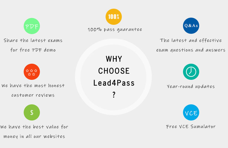 why lead4pass 400-101 dumps