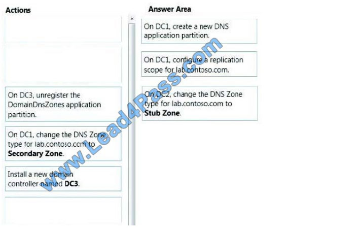 examfast 70-413 q5-1