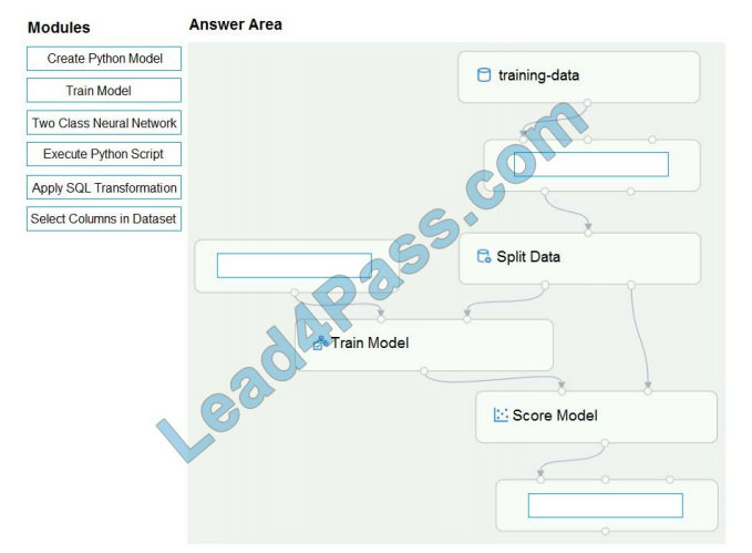 lead4pass dp-100 practice test q4